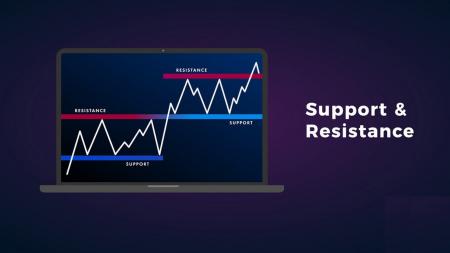 Guía para identificar cuándo el precio quiere romper el soporte / resistencia en Binomo y las acciones a tomar